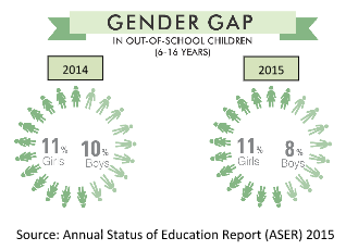 The Education 2030 Agenda: Why We Can't Leave Girls Behind